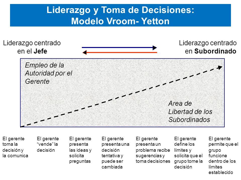 92 Liderazgo y Toma de Decisiones: Modelo Vroom- Yetton Liderazgo centrado en el Jefe Liderazgo centrado en Subordinado Empleo de la Autoridad por el