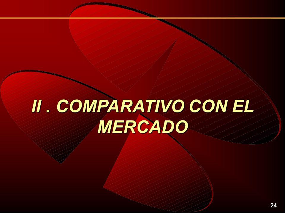 24 II. COMPARATIVO CON EL MERCADO