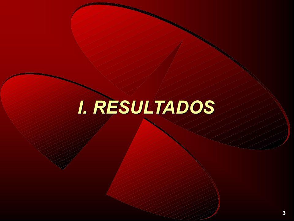 3 I. RESULTADOS