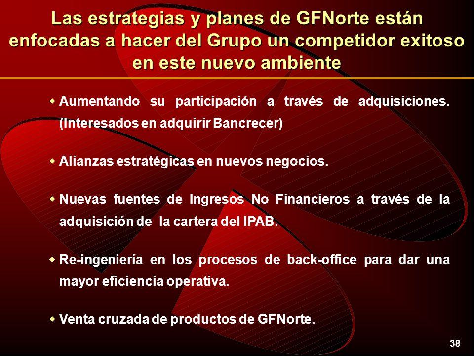 38 Las estrategias y planes de GFNorte están enfocadas a hacer del Grupo un competidor exitoso en este nuevo ambiente wAumentando su participación a través de adquisiciones.