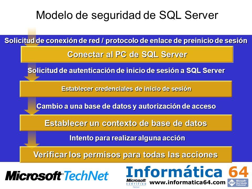 Modelo de seguridad de SQL Server Establecer credenciales de inicio de sesión Conectar al PC de SQL Server Verificar los permisos para todas las accio