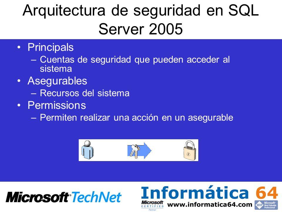 Arquitectura de seguridad en SQL Server 2005 Principals –Cuentas de seguridad que pueden acceder al sistema Asegurables –Recursos del sistema Permissi