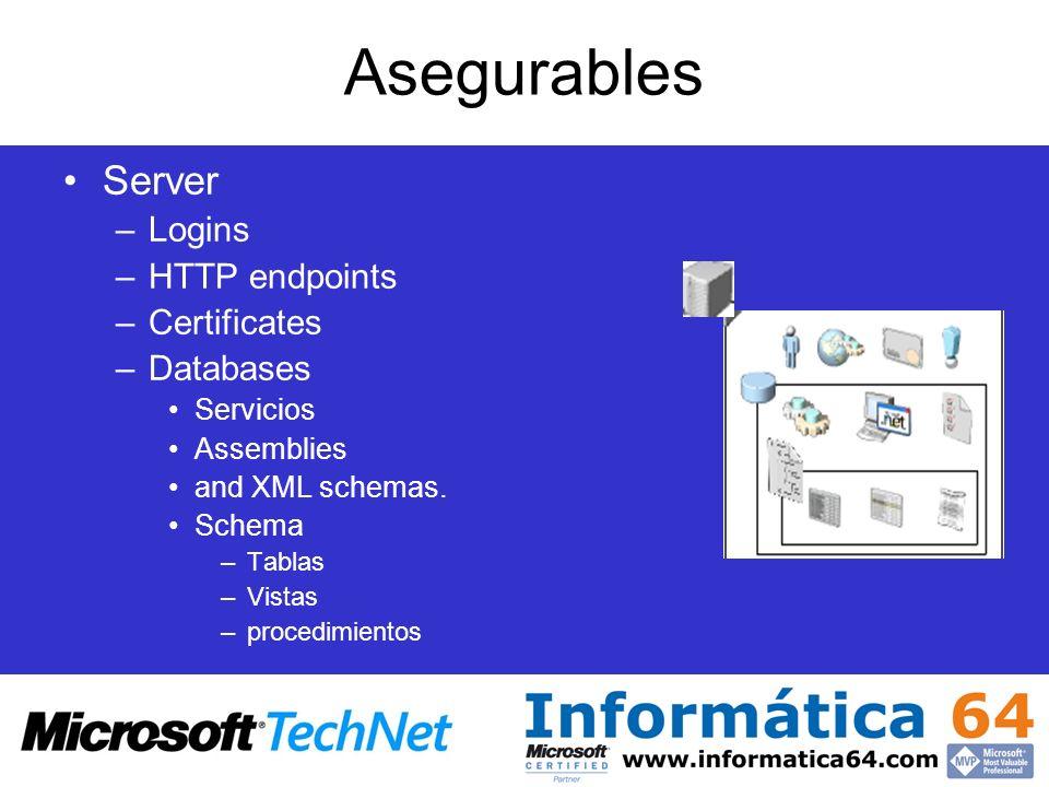 Asegurables Server –Logins –HTTP endpoints –Certificates –Databases Servicios Assemblies and XML schemas. Schema –Tablas –Vistas –procedimientos