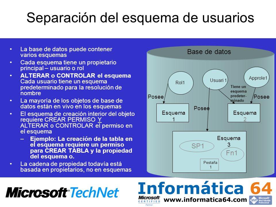 Separación del esquema de usuarios La base de datos puede contener varios esquemas Cada esquema tiene un propietario principal – usuario o rol ALTERAR