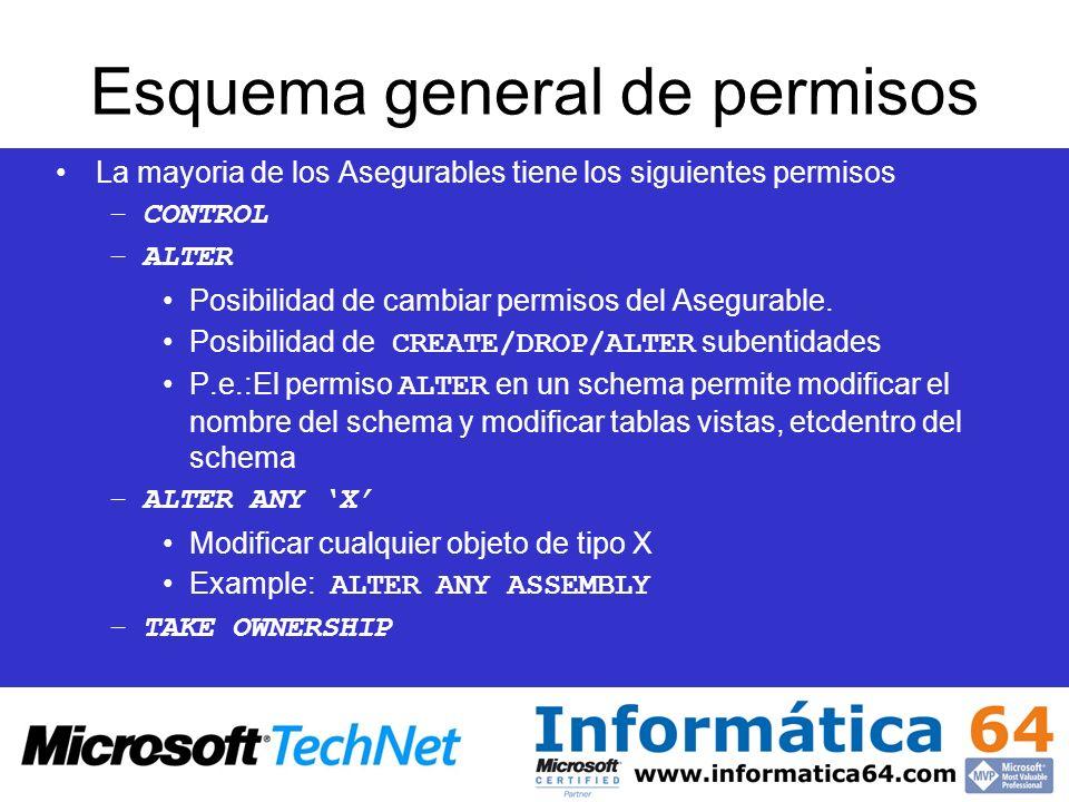 Esquema general de permisos La mayoria de los Asegurables tiene los siguientes permisos –CONTROL –ALTER Posibilidad de cambiar permisos del Asegurable