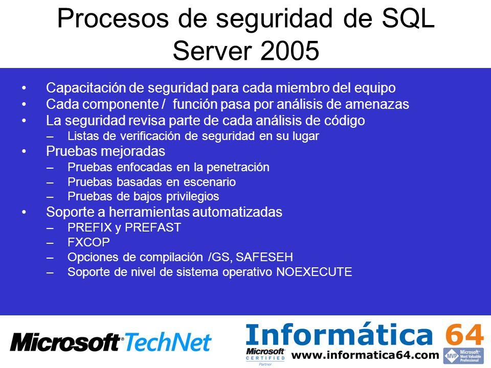 Procesos de seguridad de SQL Server 2005 Capacitación de seguridad para cada miembro del equipo Cada componente / función pasa por análisis de amenaza