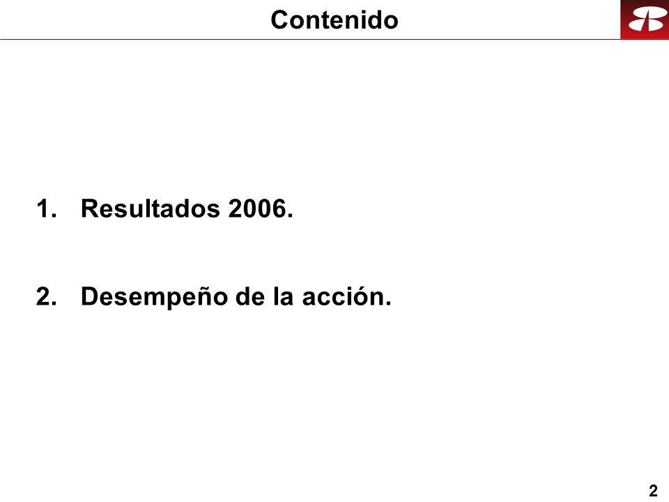 2 1.Resultados 2006. 2.Desempeño de la acción. Contenido