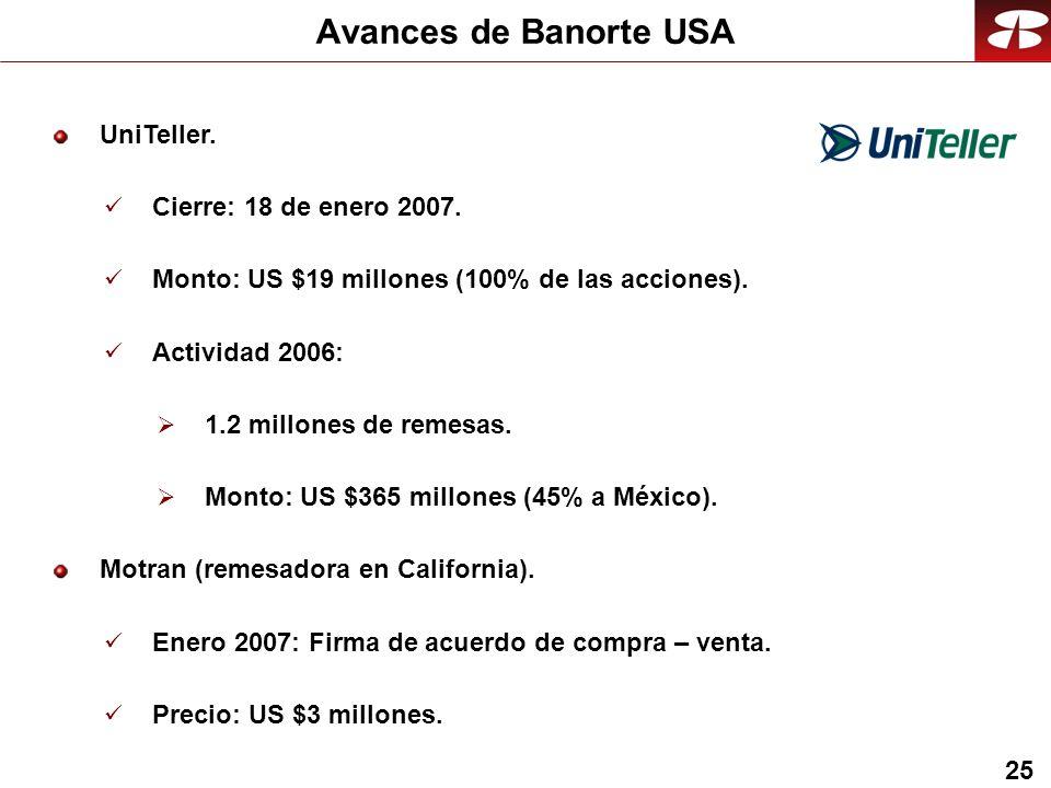 25 UniTeller. Cierre: 18 de enero 2007. Monto: US $19 millones (100% de las acciones).