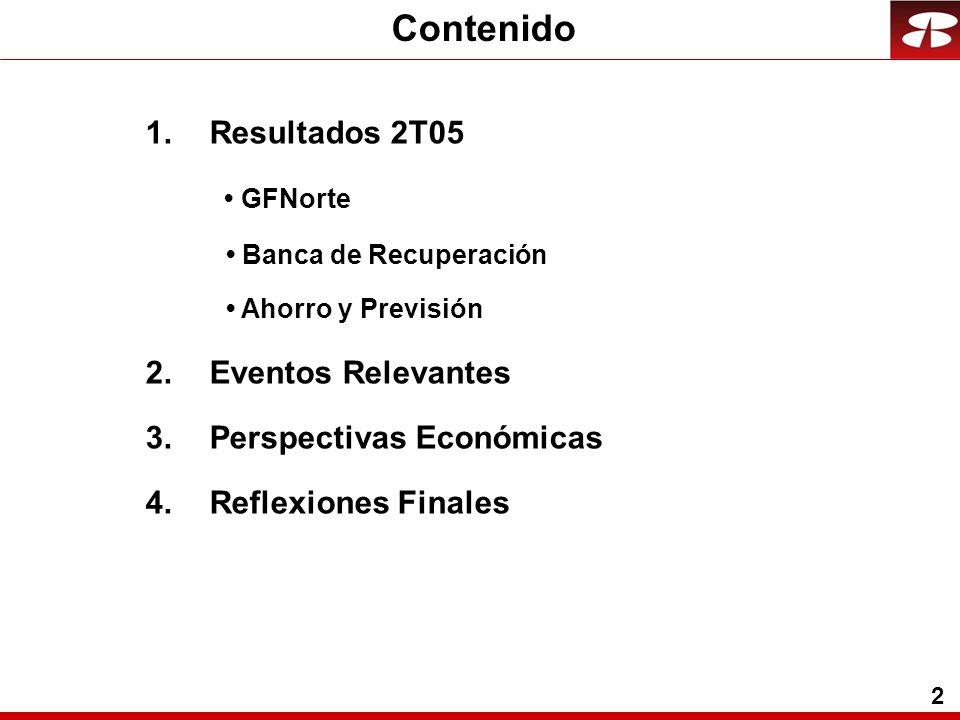 2 Contenido 1.Resultados 2T05 GFNorte Banca de Recuperación Ahorro y Previsión 2.Eventos Relevantes 3.Perspectivas Económicas 4.Reflexiones Finales