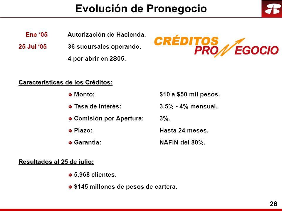 26 Evolución de Pronegocio Ene 05 Ene 05 Autorización de Hacienda.