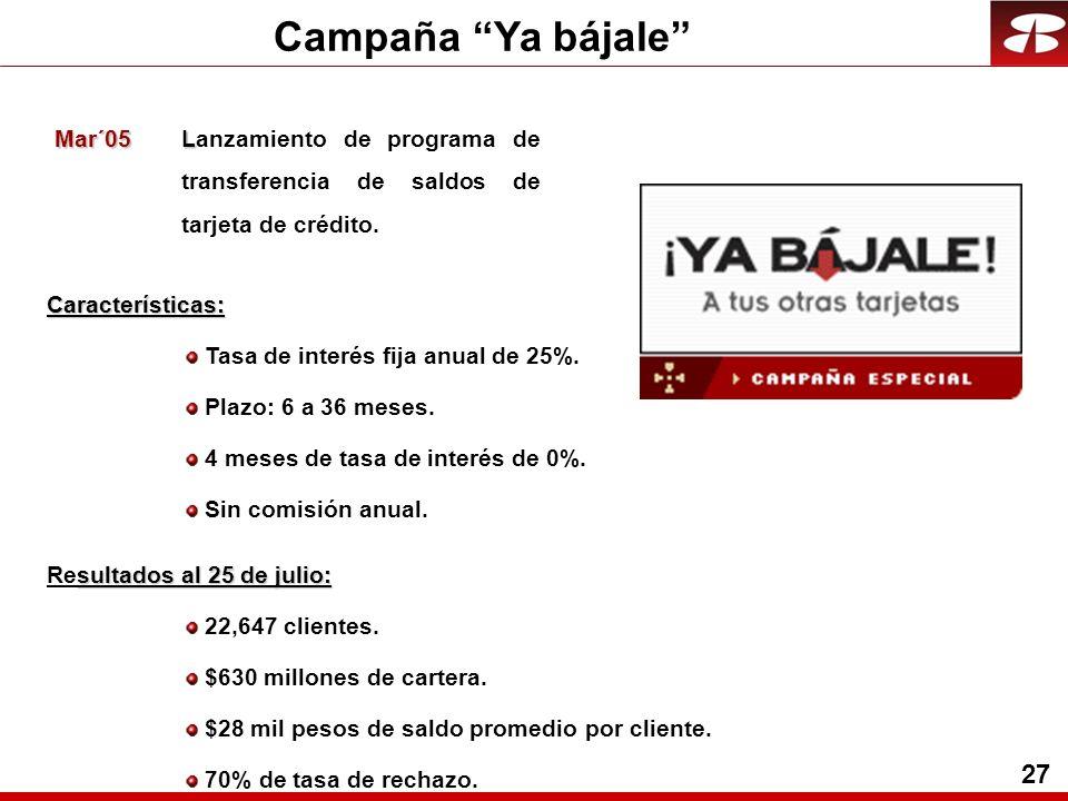 27 Campaña Ya bájale Mar´05 L Mar´05 Lanzamiento de programa de transferencia de saldos de tarjeta de crédito.