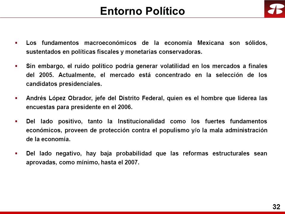 32 Entorno Político Los fundamentos macroeconómicos de la economía Mexicana son sólidos, sustentados en políticas fiscales y monetarias conservadoras.