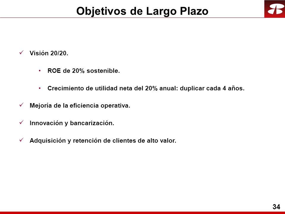 34 Visión 20/20. ROE de 20% sostenible.