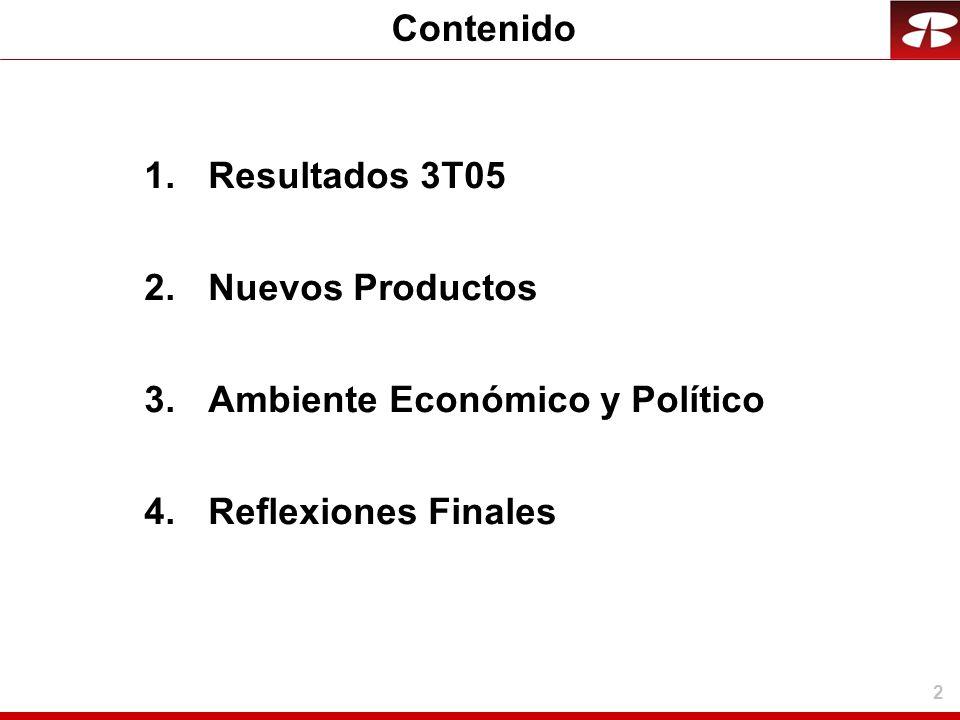 2 Contenido 1.Resultados 3T05 2.Nuevos Productos 3.Ambiente Económico y Político 4.Reflexiones Finales