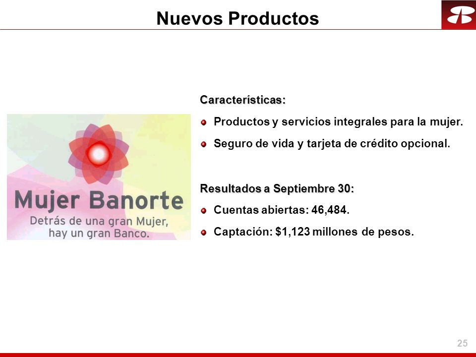 25 Características: Productos y servicios integrales para la mujer. Seguro de vida y tarjeta de crédito opcional. Resultados a Septiembre 30: Cuentas