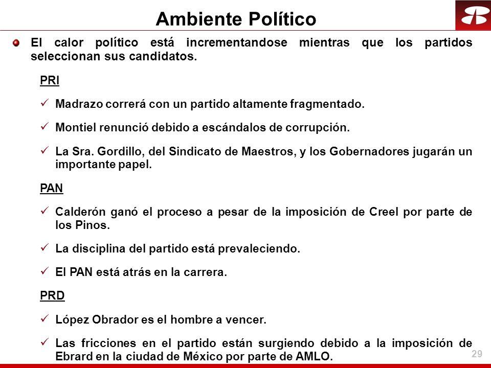 29 Ambiente Político El calor político está incrementandose mientras que los partidos seleccionan sus candidatos. PRI Madrazo correrá con un partido a