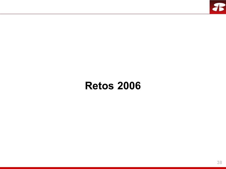 38 Retos 2006