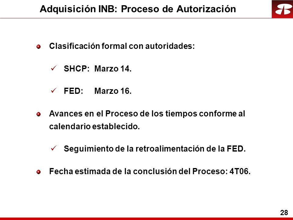 28 Clasificación formal con autoridades: SHCP: Marzo 14.