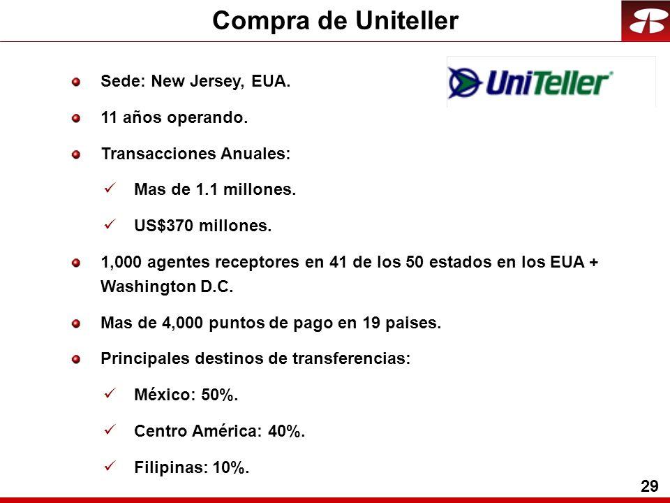 29 Sede: New Jersey, EUA. 11 años operando. Transacciones Anuales: Mas de 1.1 millones.