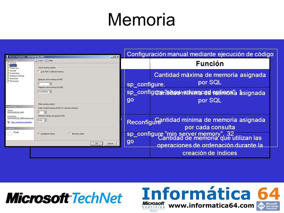 Memoria ParámetroFunción max server memory:Cantidad máxima de memoria asignada por SQL min server memory:Cantidad mínima de memoria asignada por SQL m