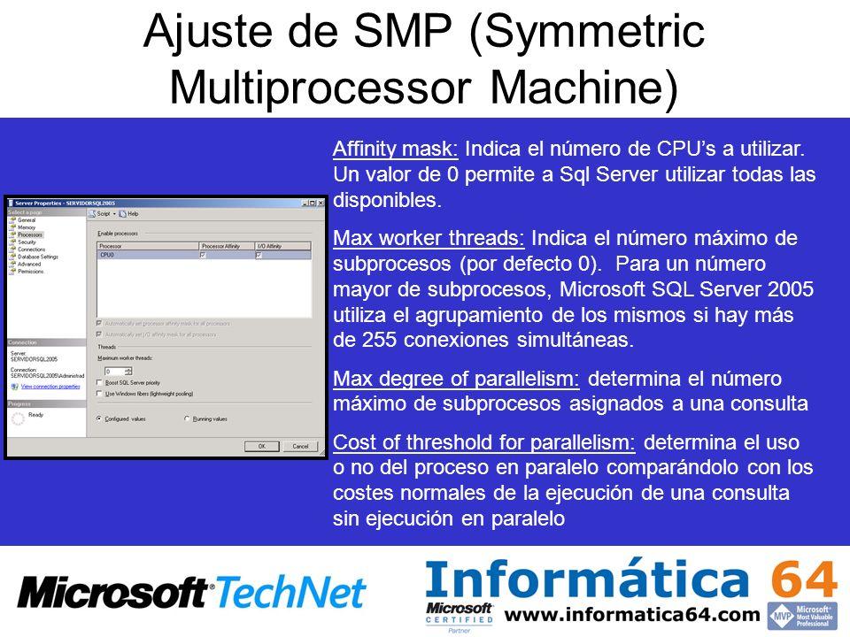ParámetroFunción Affinity maskAsociación entre un procesador y un subproceso Max worker threadsNúmero máximo de subprocesos secundarios disponibles pa