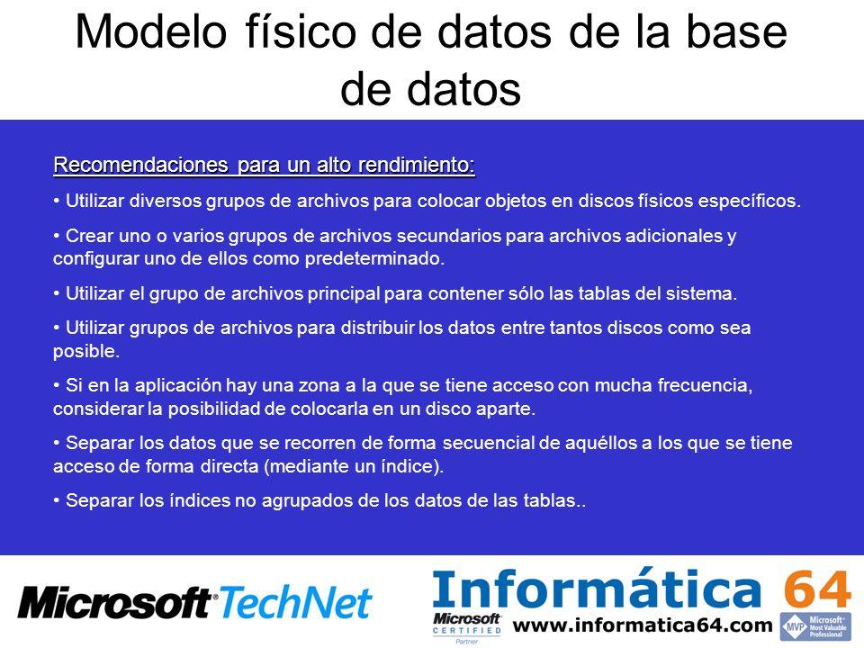 Modelo físico de datos de la base de datos Recomendaciones para un alto rendimiento: Utilizar diversos grupos de archivos para colocar objetos en disc