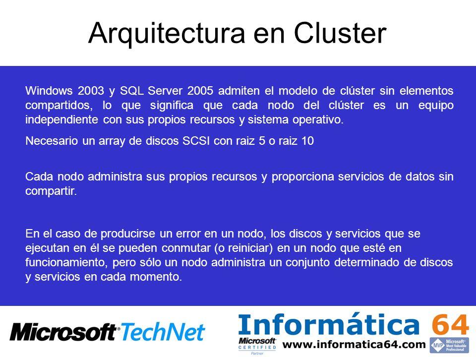 Arquitectura en Cluster Windows 2003 y SQL Server 2005 admiten el modelo de clúster sin elementos compartidos, lo que significa que cada nodo del clús