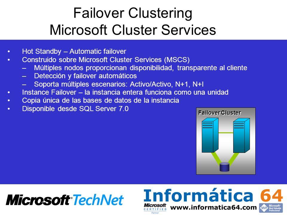 Hot Standby – Automatic failover Construido sobre Microsoft Cluster Services (MSCS) –Múltiples nodos proporcionan disponibilidad, transparente al clie