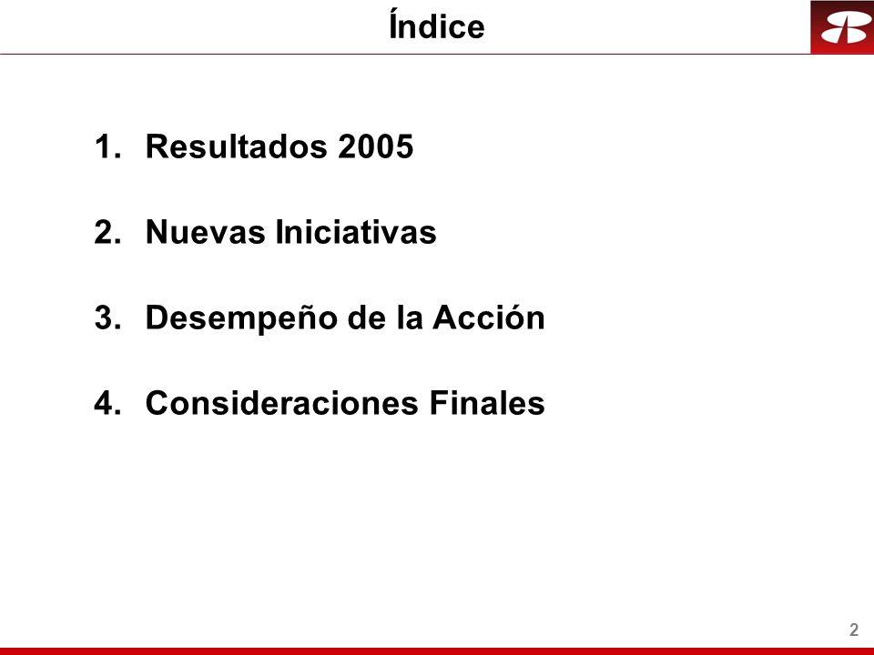 33 Evolución Reciente de la Acción IPC GFNorte 2005-2006