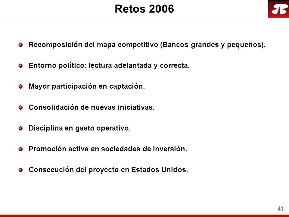 41 Retos 2006 Recomposición del mapa competitivo (Bancos grandes y pequeños).