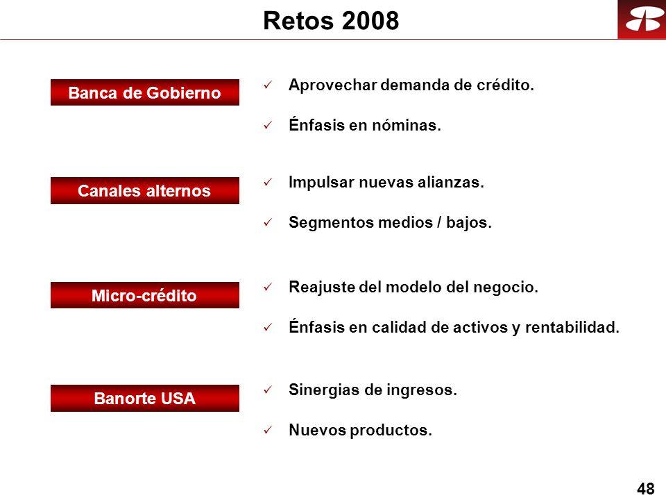 48 Banorte USA Micro-crédito Canales alternos Sinergias de ingresos.