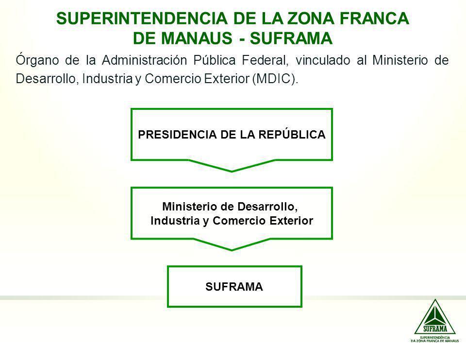 SUPERINTENDENCIA DE LA ZONA FRANCA DE MANAUS - SUFRAMA Órgano de la Administración Pública Federal, vinculado al Ministerio de Desarrollo, Industria y