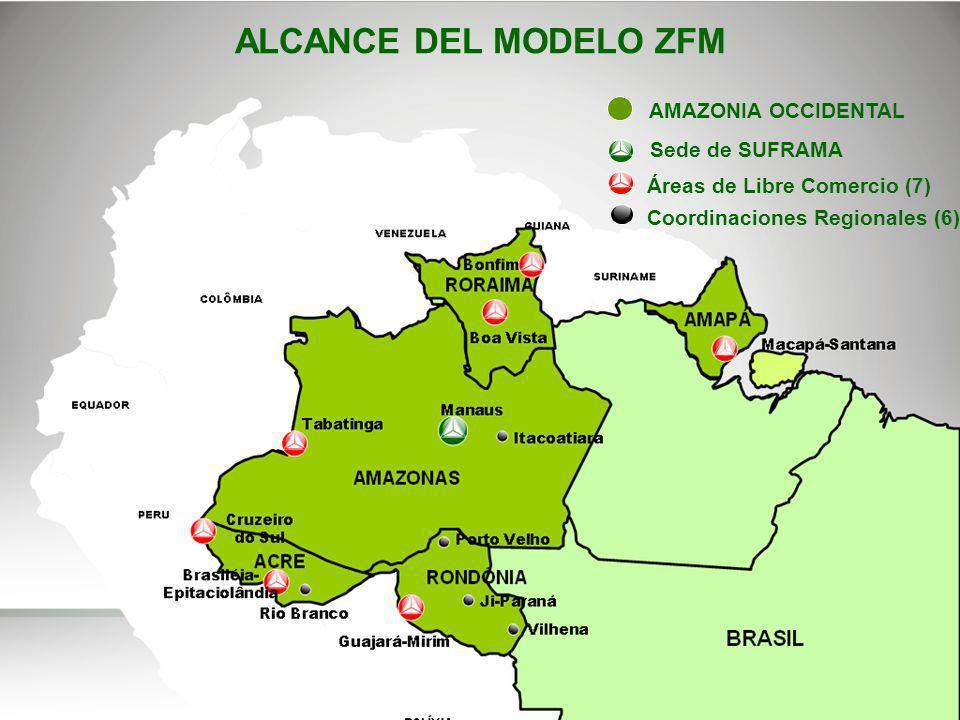 ALCANCE DEL MODELO ZFM Áreas de Libre Comercio (7) Coordinaciones Regionales (6) Sede de SUFRAMA AMAZONIA OCCIDENTAL