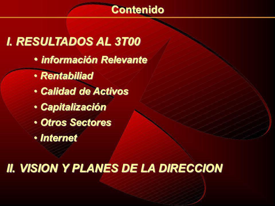 Utilidad Participación de Mercado UtilidadParticipación de Mercado 3T993T00 1) A Junio 2000.