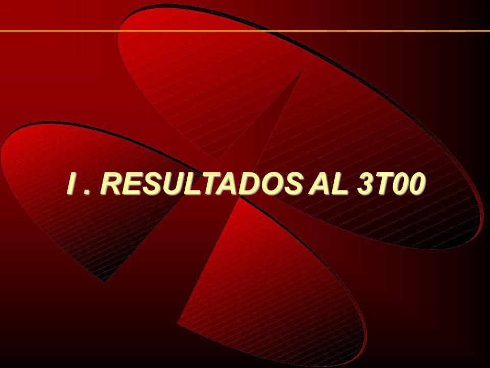 www.banorte.com.mx