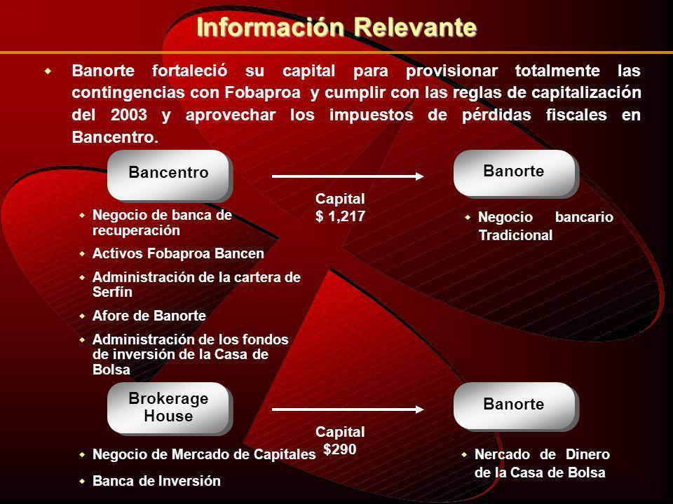 Información Relevante w Banorte creó provisiones contra Capital por $1,737.7 millones para cubrir todas las contingencias con Fobaproa y cumplir con las reglas de capitalizacíón del 2003.
