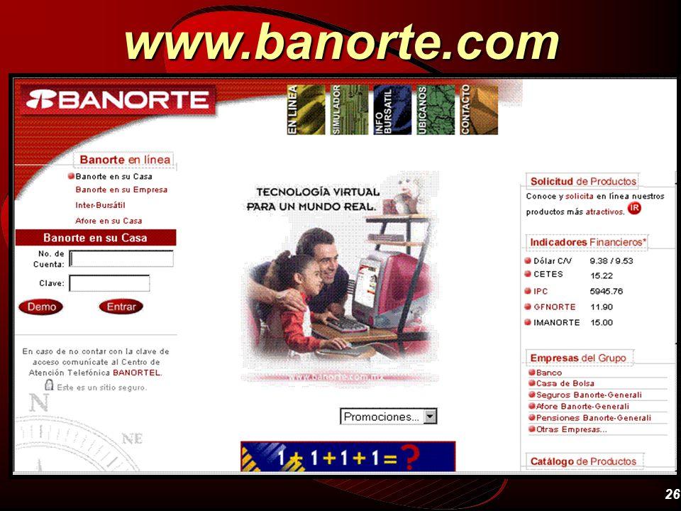 26www.banorte.com