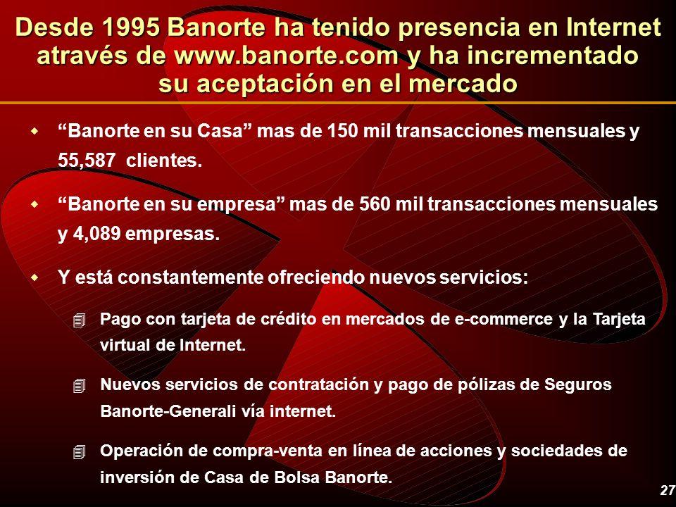 27 Desde 1995 Banorte ha tenido presencia en Internet através de www.banorte.com y ha incrementado su aceptación en el mercado w Banorte en su Casa ma