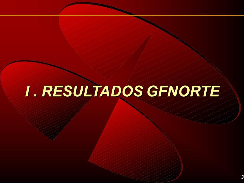3 I. RESULTADOS GFNORTE