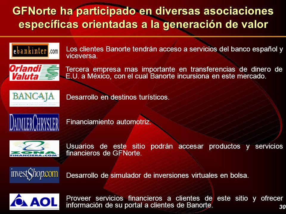 30 GFNorte ha participado en diversas asociaciones específicas orientadas a la generación de valor Los clientes Banorte tendrán acceso a servicios del