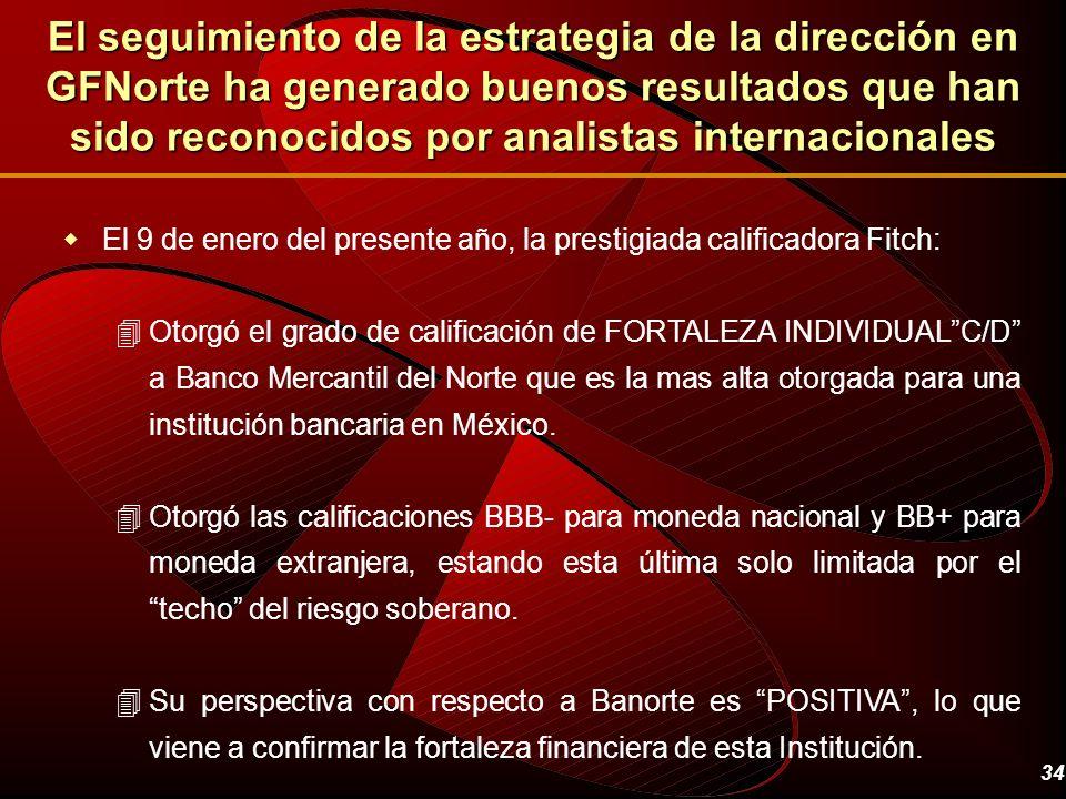 34 El seguimiento de la estrategia de la dirección en GFNorte ha generado buenos resultados que han sido reconocidos por analistas internacionales wEl