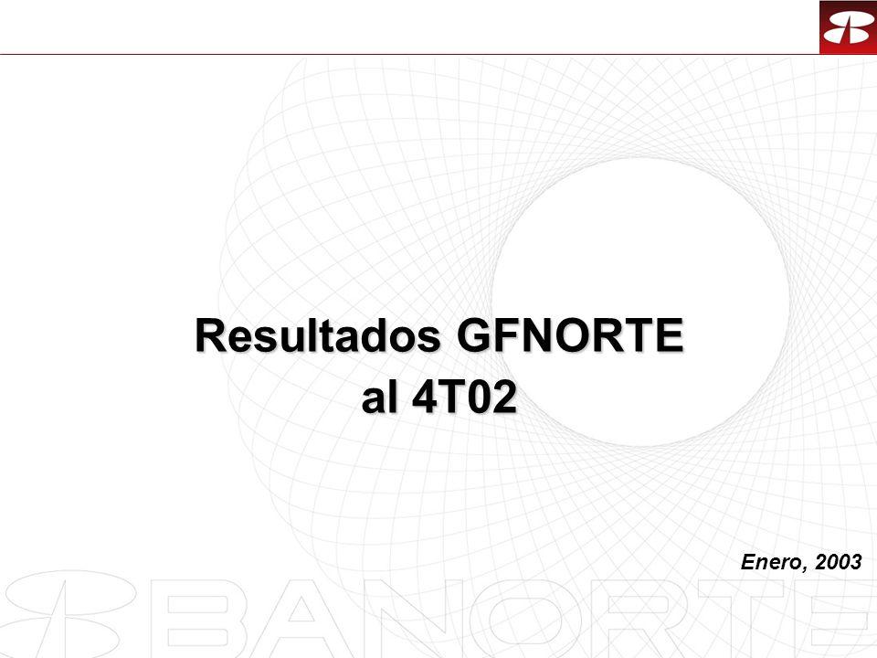 1 Enero, 2003 Resultados GFNORTE al 4T02