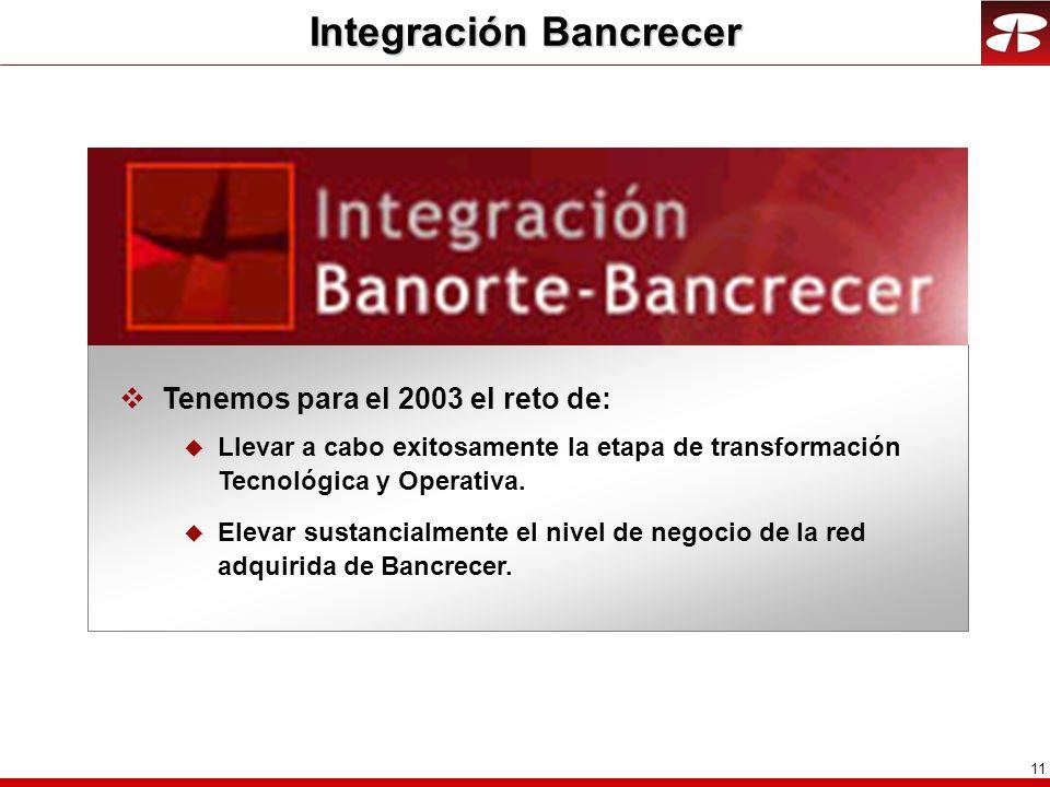 11 vTenemos para el 2003 el reto de: u Llevar a cabo exitosamente la etapa de transformación Tecnológica y Operativa. u Elevar sustancialmente el nive