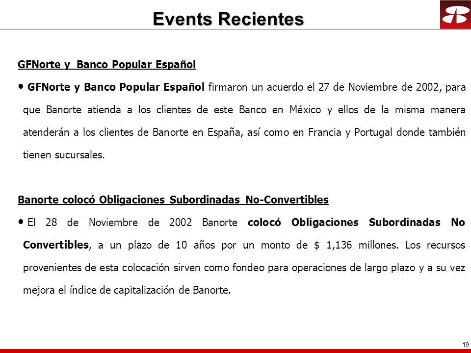 19 Events Recientes GFNorte y Banco Popular Español GFNorte y Banco Popular Español firmaron un acuerdo el 27 de Noviembre de 2002, para que Banorte a