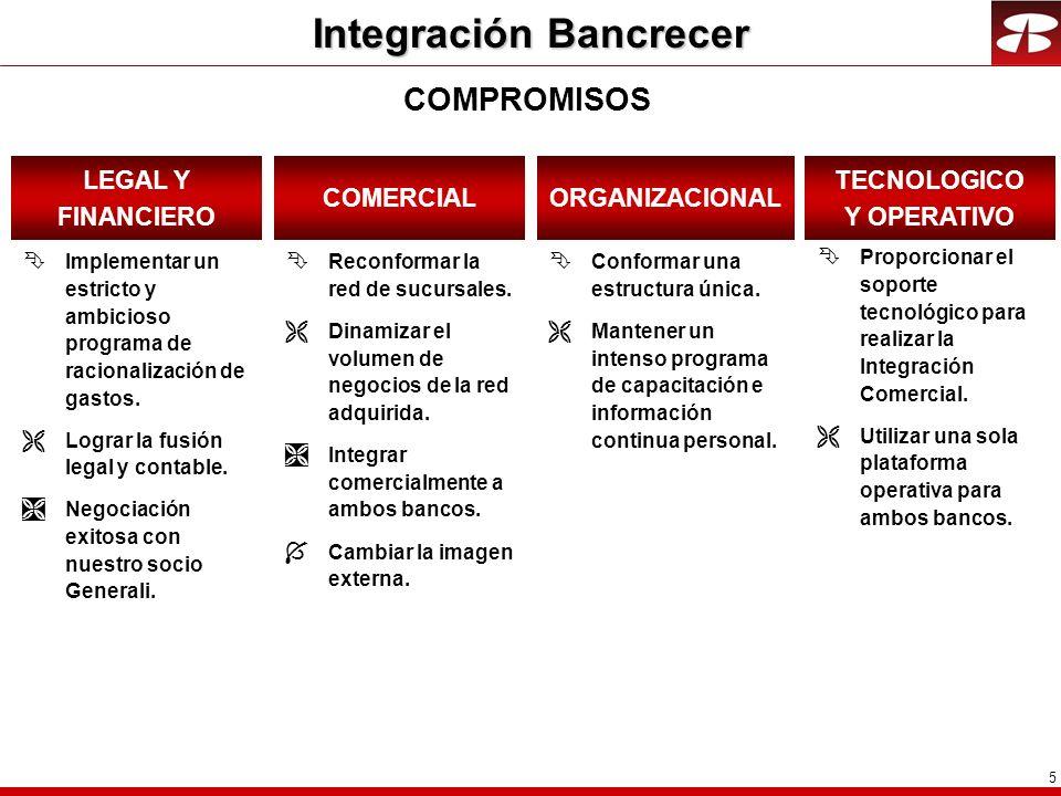 5 Integración Bancrecer LEGAL Y FINANCIERO Ê Implementar un estricto y ambicioso programa de racionalización de gastos. Ë Lograr la fusión legal y con