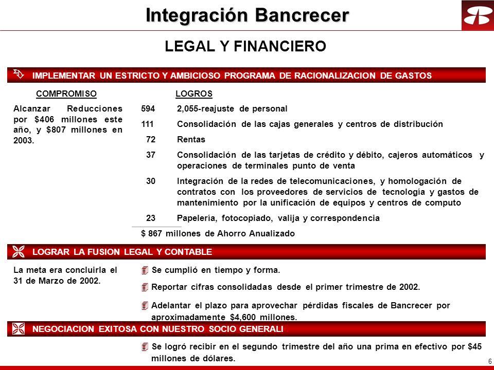 17 ROE DICIEMBRE 2002 El ROE de GFNorte es de los más altos en México FUENTE: PRESS RELEASE DE CADA BANCO AL 4T02.