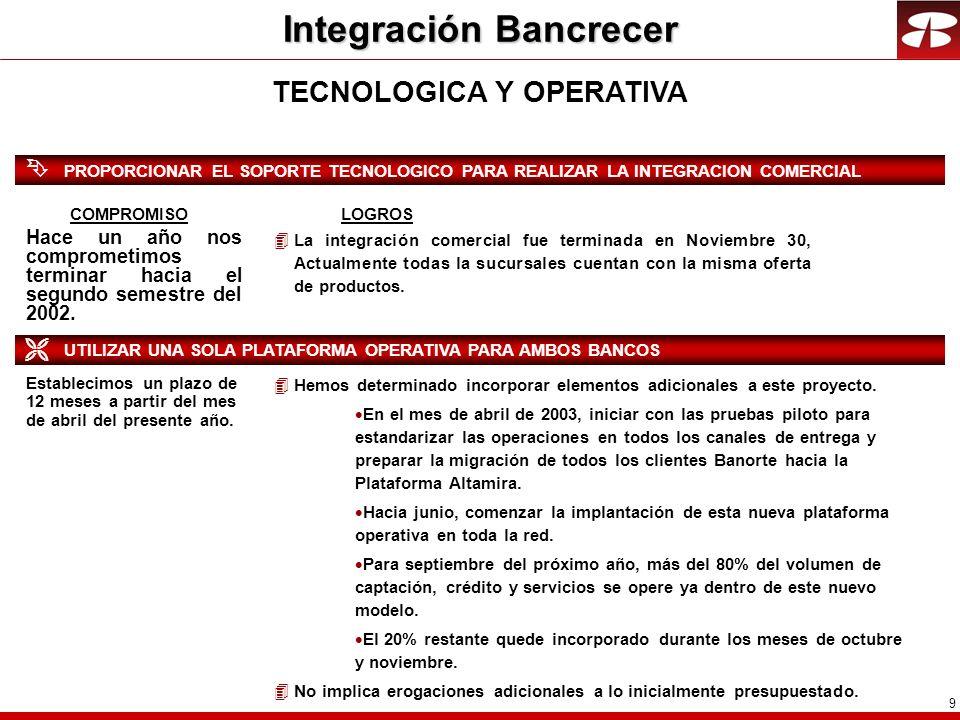 10 COSTO TOTAL DE LA INTEGRACION vPresupuesto Global de los Costos de la Integración por $1,076 millones de pesos.