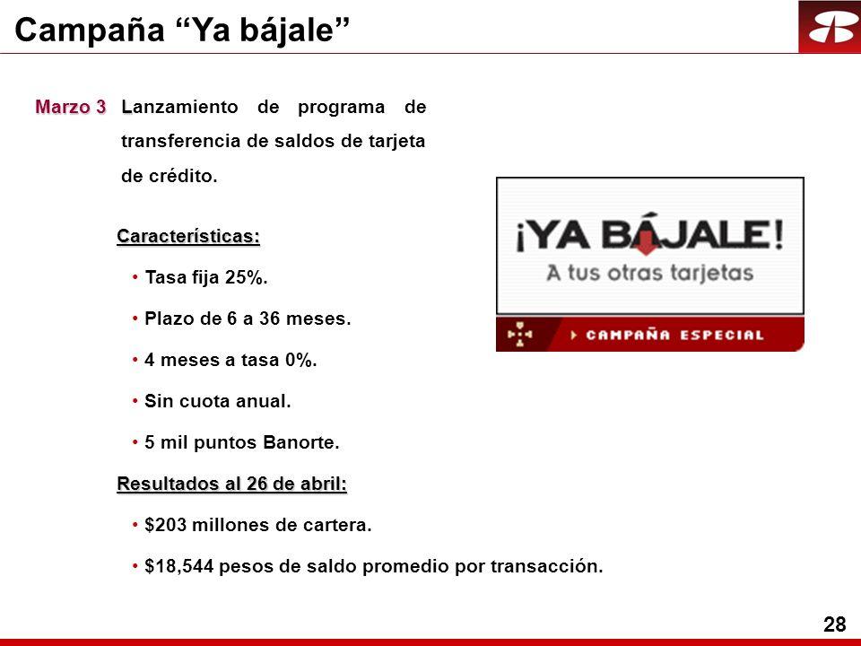 28 Campaña Ya bájale Marzo 3 L Marzo 3 Lanzamiento de programa de transferencia de saldos de tarjeta de crédito.