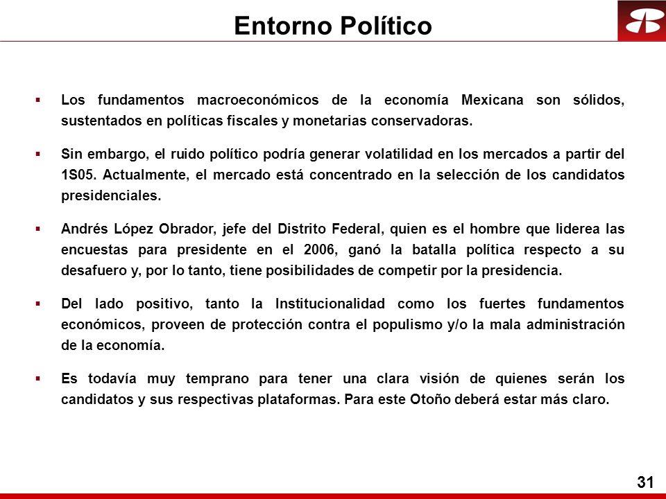 31 Entorno Político Los fundamentos macroeconómicos de la economía Mexicana son sólidos, sustentados en políticas fiscales y monetarias conservadoras.
