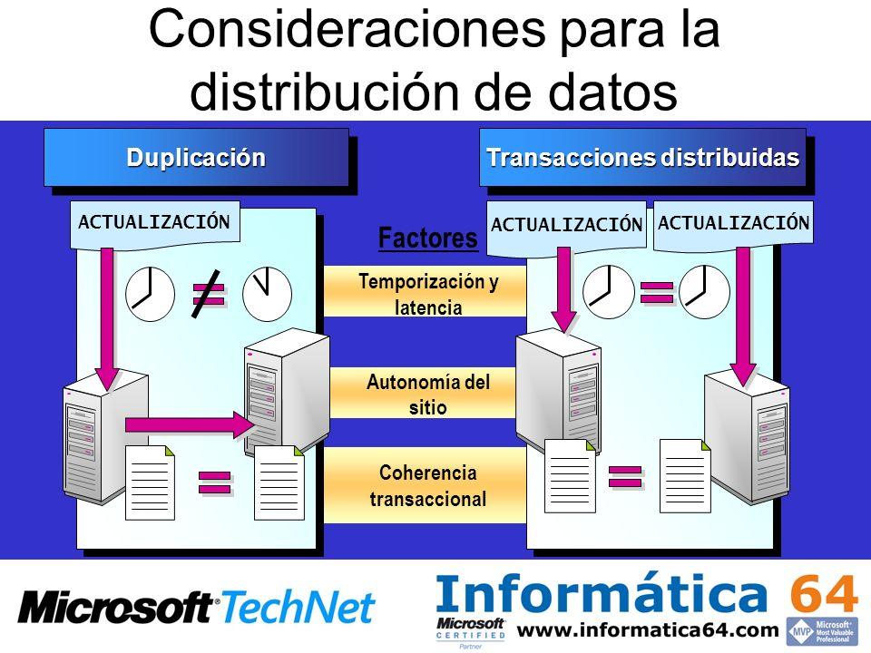 Consideraciones para la distribución de datos Factores Temporización y latencia Autonomía del sitio Coherencia transaccional DuplicaciónDuplicación AC